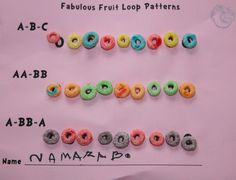 Fruit Loop Patterns