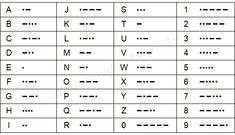 Free Printable International Morse Code