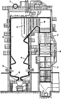 Pin on Steam Boiler Components