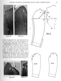 Chap VI: Fitting Sleeves - Further Faults and Corrections - The Coatmaker's Forum - The Cutter and Tailor