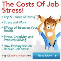 Infografía sobre los costes del estrés en el trabajo. El estrés laboral, es un factor importante en la mala salud, la reducción de la creatividad y la capacidad de resolver problemas.