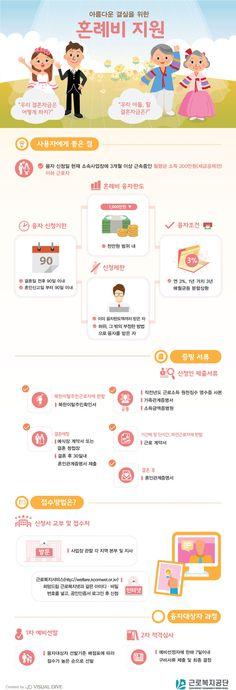 근로복지공단, 저소득 근로자 대상 우대 조건으로 혼례비 지원 [인포그래픽] #Wedding / #Infographic ⓒ 비주얼다이브 무단 복사·전재·재배포 금지