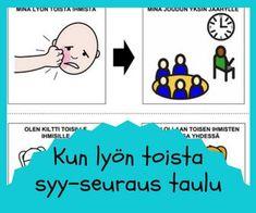 Tunnetaidot Occupational Therapy, Speech Therapy, Social Skills For Kids, Teaching Kindergarten, Mathematics, Psychology, Mindfulness, Feelings, Comics
