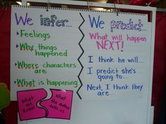 Anchor chart to help kids tell the difference between inferences (2 pieces in a puzzle to make an inference) and predictions.