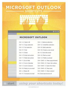 Microsoft Outlook PC Keyboard Shortcut by brigetteidesigns on Etsy