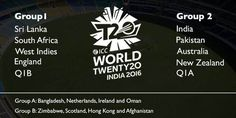 ICC T20 World Cup 2016 Schedule, Scores, Live streaming & Fixtures.ICC T20 World Cup 2016 Schedule has been announced.ICC T20 World Cup 2016 Schedule here at http://t20worldcup2016scores.com/icc-t20-world-cup-2016-schedule-scores-live-streaming-fixtures/