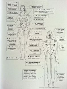 Building my basic bust pattern, to my measurements, with the flat cut technique - Nine Couture - Sewing Lessons, Sewing Hacks, Sewing Projects, Sewing Tips, Diy Projects, Fashion Terminology, Costumes Couture, Techniques Couture, Couture Sewing