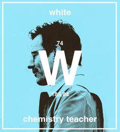 Walter White / Bryan Cranston