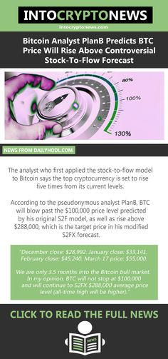 The analyst who first applied the stock-to-flow model to #Bitcoin says the top #cryptocurrency is set to rise five times from its current levels. Top Cryptocurrency, Flow, How To Apply, Times, Sayings, Model, Lyrics, Scale Model