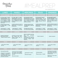 Meal prep – Megalow Food - Maggie S. Batch Cooking, Cooking Recipes, Healthy Recipes, Healthy Food, Bento Box, Lunch Box, Weigth Watchers, Grocery Lists, Menu Planning
