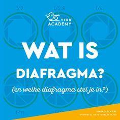 Fotografie voor beginners: Wat is diafragma? En welk diafragma stel je in? Fotografietips, fototips