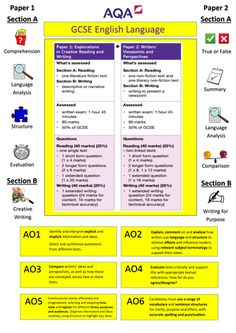 Language Devices poster/display by rkristina Gcse English Literature, Language And Literature, English Writing, Gcse Revision, Revision Notes, Study Notes, Life Hacks For School, School Study Tips, Aqa Gcse English Language