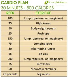 Burn 500 calories in 30 minutes with this easy to follow cardio exercise workout plan