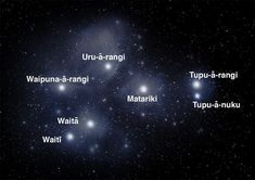 Star Cluster Sing this Matariki waiata (song) with your tamariki (kids) and learn the names of the seven Matariki stars. Space Theme Classroom, Maori Symbols, Star Family, Star Formation, Star Cluster, Andromeda Galaxy, Learning Resources, Teaching Ideas, Flag Design