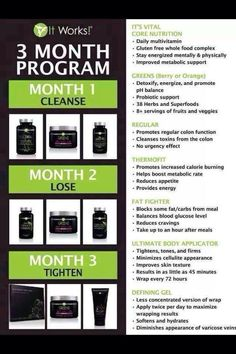 Get wholesale pricing as an It Works Loyal Customer! Discounts, PERKS, FREE product, FREE shipping & more!  #nutrition #greens #NewLifeBodyWraps http://tmoney1522.myitworks.com/