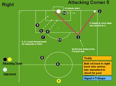Attacking Corner 5 (Teddy) - Corners - Professional Soccer Coaching