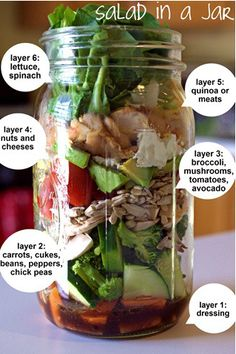 Jar Salad ( I like the above photo that explains the layering of the salad in the jar)