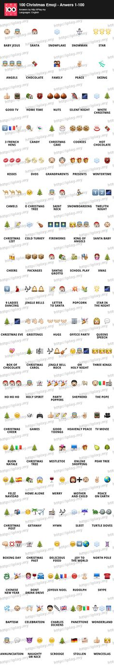 Christmas is coming, today we will share out the answers for 100 Christmas Emoji. If emoji quiz is your favorite then you can't miss this out. There are 100 emo