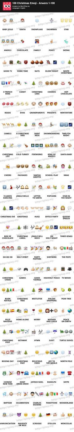 100 Christmas Emoji Answers | iPlay.my
