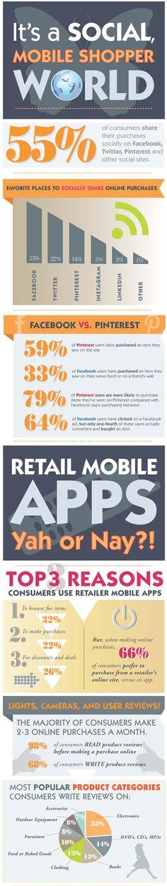 Social, Mobile shopper world