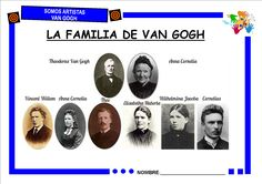 La familia de Van Gogh