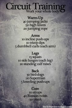 Perfect whole body workout - a little of everything.  High intensity style workouts to target all areas for burning calories and fat loss.  No equipment needed!