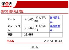 楽天市場 出店数 https://www.rakuten.co.jp/com/inc/rc/info.html