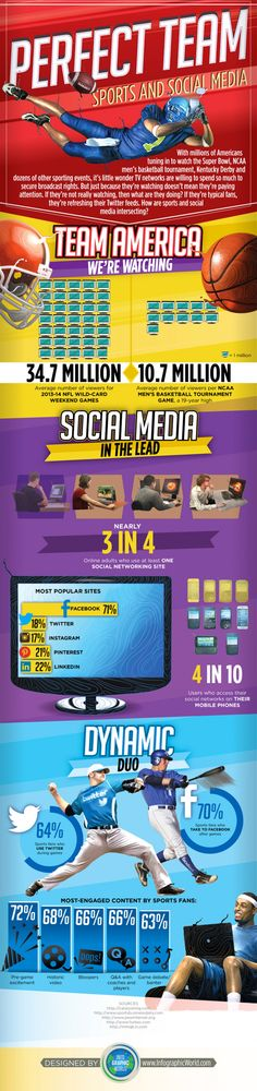 510 Best infographics images | Graphics, Info graphics, Advertising