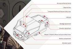 Hartman Introduces Programmable Red Dot: The MH1 Reflex Sight image