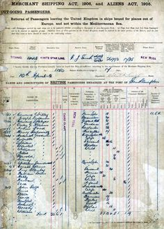Titanic (1912)  Original Passenger List  Page 1....  There were 1523 people who perished in the sinking ship, out of these only about 300 bodies were recovered.