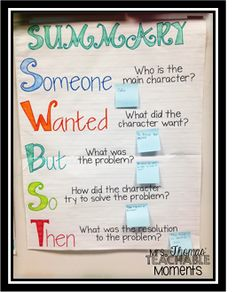 Summary Anchor Chart SWBST Somebody Wanted But So Then FREE