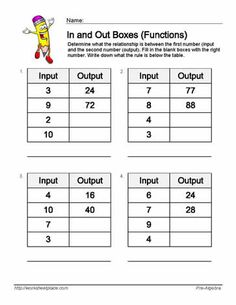 Worksheets Input Output Machine Worksheet the secret ojays and math on pinterest worksheetplace com input output multiplication