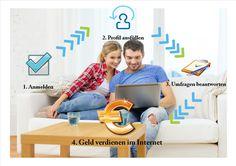 Geld verdienen im Internet mit bezahlten Online Umfragen