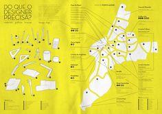 Design Material | Infographic - Grazielle Bruscato Portella