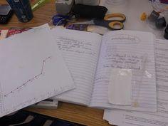 Science notebooks