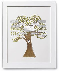 Illustrated Family Tree Clip-Art Branch out four generations of your family with a clip-art tree and clip-art name boxes illustrated by Darcy Miller, editorial director of Martha Stewart Weddings. See More of Her Family History Ideas Make A Family Tree, Family Tree Chart, Family Tree Wall, Cute Family, Family Trees, Big Family, Family Tree Gifts, Family Photo, Family Room