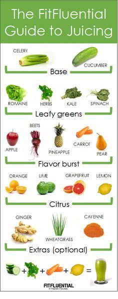 The FitFluential Gui     The FitFluential Guide to Juicing - PLUS - Video: How to Juice Vegetables  https://www.pinterest.com/pin/17310779794325416/  Also check out: http://kombuchaguru.com