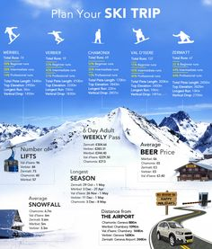 Stats on some major French  #Skiing -- Find articles on adventure travel, outdoor pursuits, and extreme sports at http://adventurebods.com