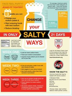 Sodium intake affects on heart vessels Rehabilitate Your Heart
