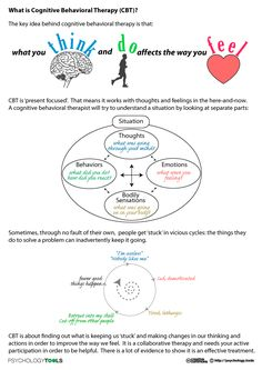 What Is Cognitive Behavioral Therapy (CBT)?