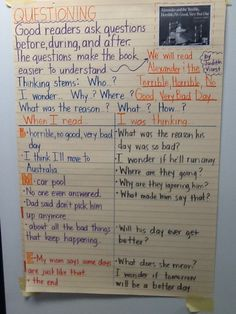 Anchor Chart - Think Aloud - Comprehension Strategy Questioning - Alexander and the Terrible, Horrible, No Good, Very Bad Day by Judith Viorst - I used This lesson in a first grade classroom. They loved the book!