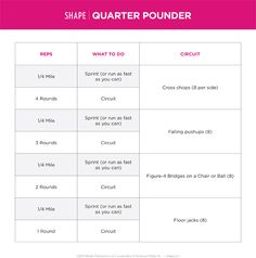 Quarter Pounder Workout Plan