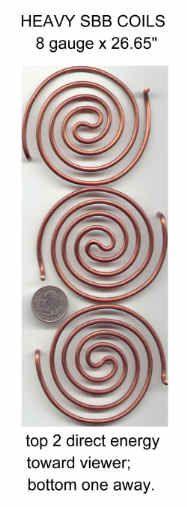 SBB coils