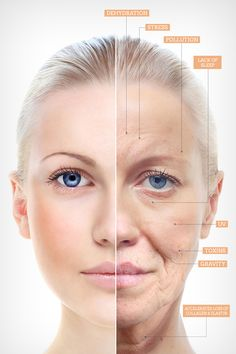 Korean Saranghae Skincare - Are You Aging Faster Than You Should  Be ?  www.thebeautybeat.com