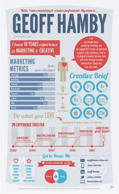 Geoff-Hamby-Infographic-Resume by ham creative, via Flickr