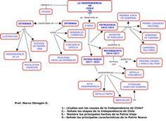 HISTORIA DE CHILE: LA INDEPENDENCIA DE CHILE Genealogy, History, Bar, Google, Maps, Vestidos, Studio, Dark Anime, Historia