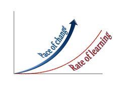 Is your learning curve lagging the pace of change?