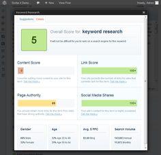 scribe keyword research
