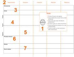 javiermegias.com wp-content uploads 2013 04 como-usar-customer-journey-map.png