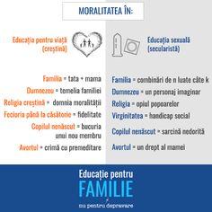 Moralitatea în educație pentru familie și în educația sexuală (1) Opi, Character, Lettering
